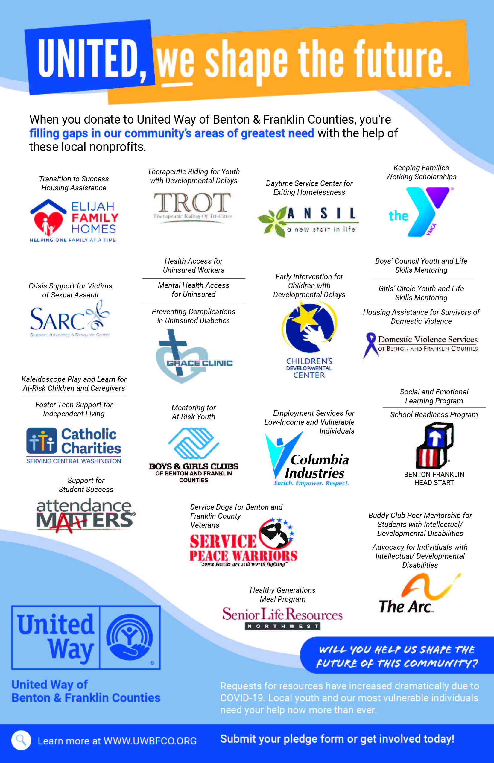 Funded partners poster